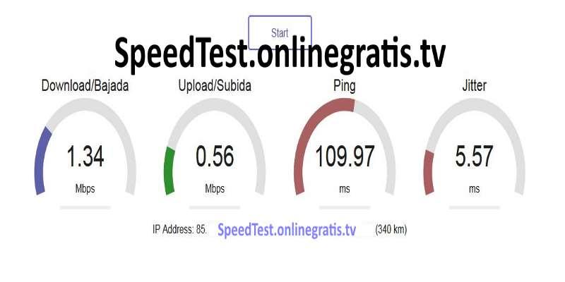 mät internet hastighet
